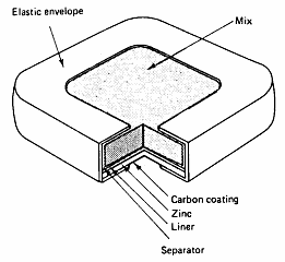 Carbon layer cell construction (Eveready NCC)